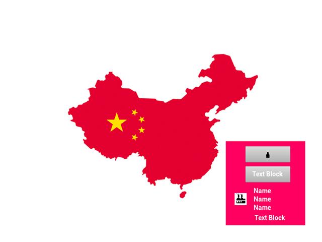 China Simulator