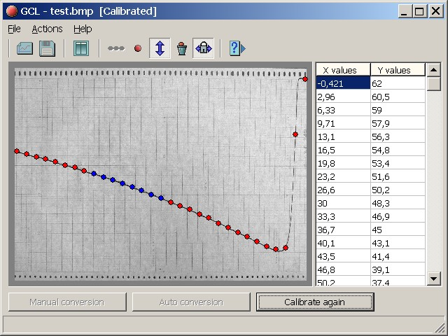 Graph Converter Lite Convert all existing paper charts and diagrams to electronic form with this easy to learn program. Just scan the graph, open the image in Graph Converter Lite, calibrate, and the modern algorithm for automatic graphs recognition
